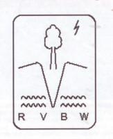 Logo RVBW